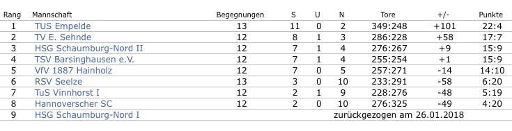 Ziemlich Hauptidee Einer Tabelle Der Mittelschule Bilder ...